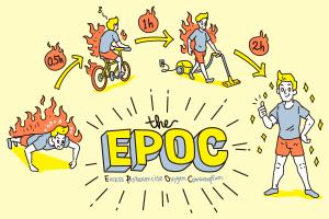 筋トレだけで脂肪が燃焼!? EPOC (運動後過剰酸素消費)とは?