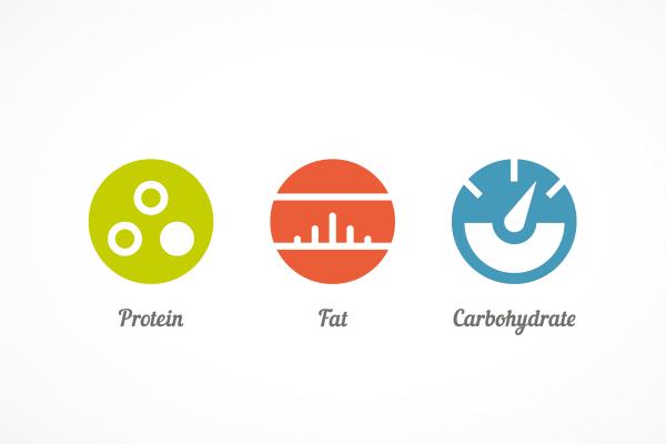 食事摂取基準2015を解りやすく翻訳 「PFCバランス編」のアイキャッチ