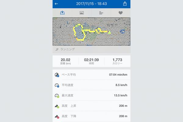 【初心者】初めてランニング20キロ完走。疲れた。。【感想】のアイキャッチ
